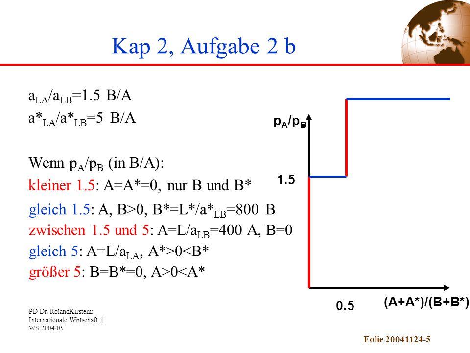 PD Dr. RolandKirstein: Internationale Wirtschaft 1 WS 2004/05 Folie 20041124-5 Kap 2, Aufgabe 2 b a LA /a LB =1.5 B/A a* LA /a* LB =5 B/A Wenn p A /p