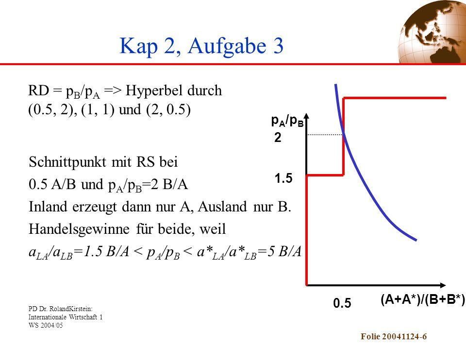 PD Dr. RolandKirstein: Internationale Wirtschaft 1 WS 2004/05 Folie 20041124-6 Kap 2, Aufgabe 3 RD = p B /p A => Hyperbel durch (0.5, 2), (1, 1) und (