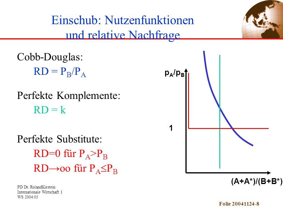 PD Dr. RolandKirstein: Internationale Wirtschaft 1 WS 2004/05 Folie 20041124-8 Einschub: Nutzenfunktionen und relative Nachfrage Cobb-Douglas: RD = P
