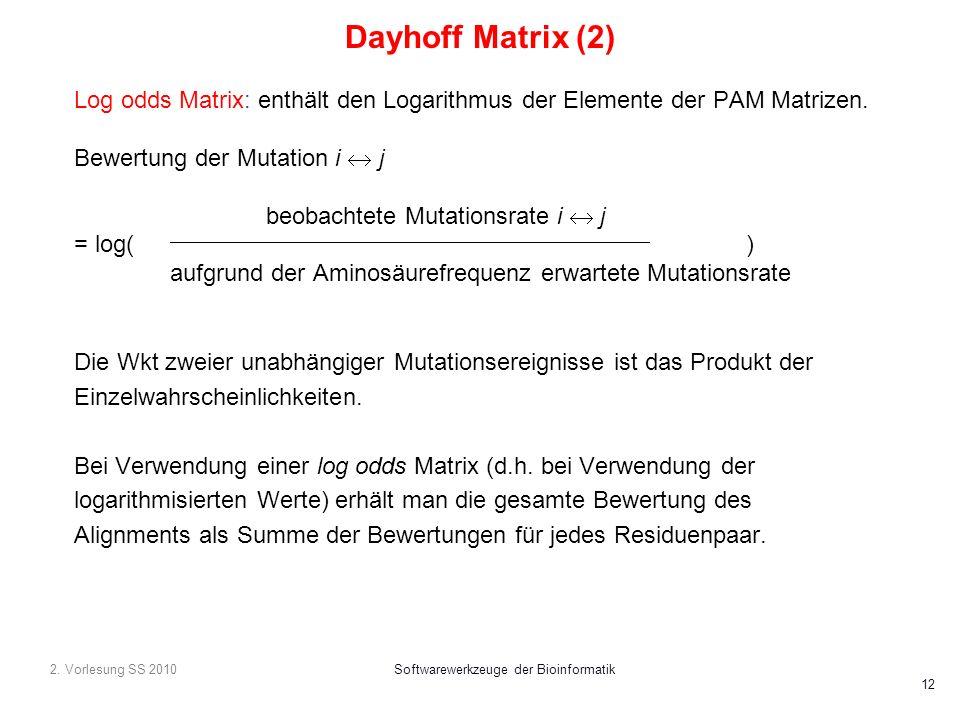2. Vorlesung SS 2010Softwarewerkzeuge der Bioinformatik 12 Log odds Matrix: enthält den Logarithmus der Elemente der PAM Matrizen. Bewertung der Mutat