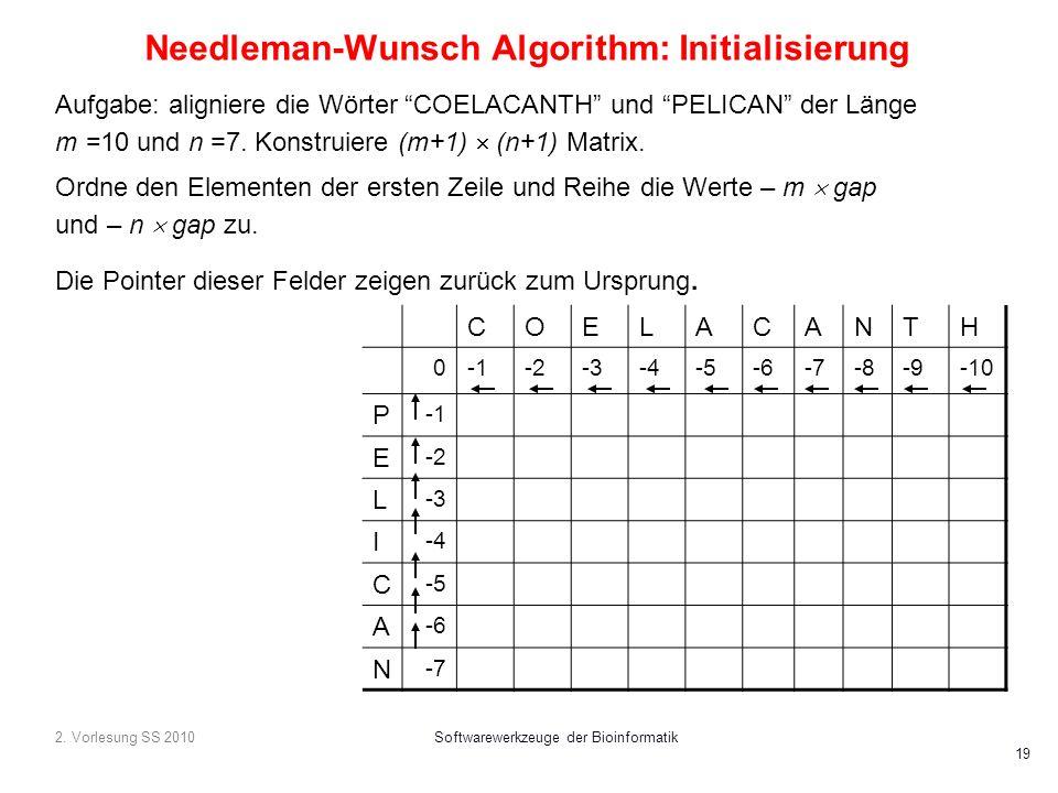 2. Vorlesung SS 2010Softwarewerkzeuge der Bioinformatik 19 Needleman-Wunsch Algorithm: Initialisierung Aufgabe: aligniere die Wörter COELACANTH und PE