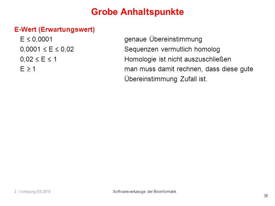 2. Vorlesung SS 2010Softwarewerkzeuge der Bioinformatik 38 Grobe Anhaltspunkte E-Wert (Erwartungswert) E 0,0001genaue Übereinstimmung 0,0001 E 0,02Seq