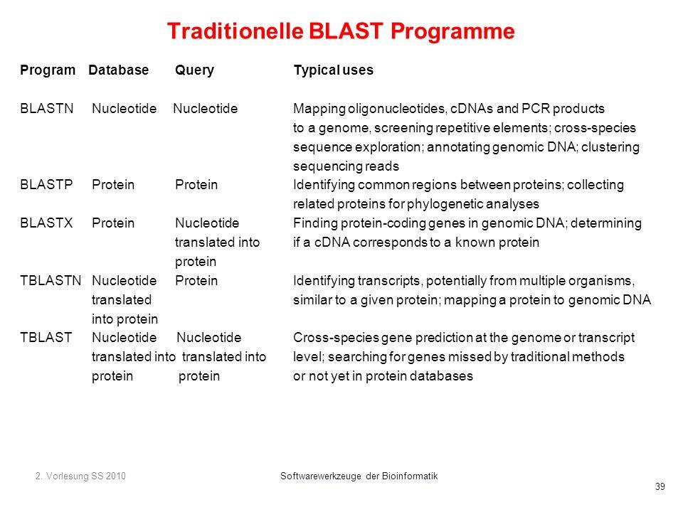 2. Vorlesung SS 2010Softwarewerkzeuge der Bioinformatik 39 Traditionelle BLAST Programme ProgramDatabase QueryTypical uses BLASTN Nucleotide Nucleotid