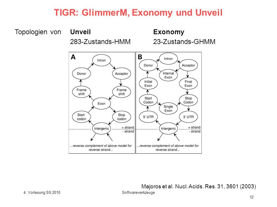 4. Vorlesung SS 2010Softwarewerkzeuge 12 TIGR: GlimmerM, Exonomy und Unveil Topologien vonUnveilExonomy 283-Zustands-HMM23-Zustands-GHMM Majoros et al