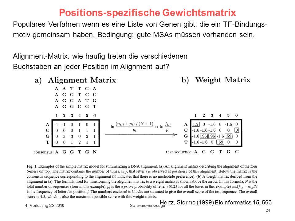 4. Vorlesung SS 2010Softwarewerkzeuge 24 Positions-spezifische Gewichtsmatrix Populäres Verfahren wenn es eine Liste von Genen gibt, die ein TF-Bindun