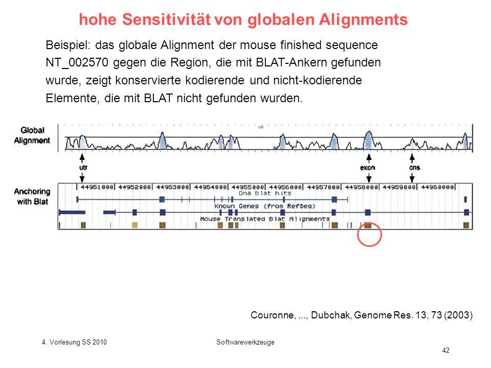 4. Vorlesung SS 2010Softwarewerkzeuge 42 hohe Sensitivität von globalen Alignments Couronne,..., Dubchak, Genome Res. 13, 73 (2003) Beispiel: das glob