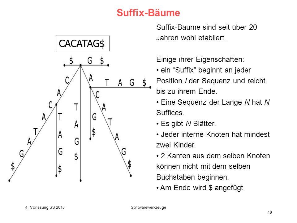4. Vorlesung SS 2010Softwarewerkzeuge 48 Suffix-Bäume CACATAG$ Suffix-Bäume sind seit über 20 Jahren wohl etabliert. Einige ihrer Eigenschaften: ein S
