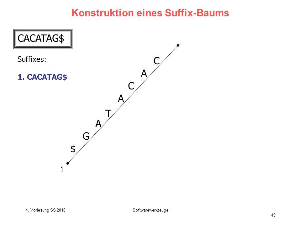 4. Vorlesung SS 2010Softwarewerkzeuge 49 Konstruktion eines Suffix-Baums CACATAG$ C A T C A G $ 1 A Suffixes: 1. CACATAG$