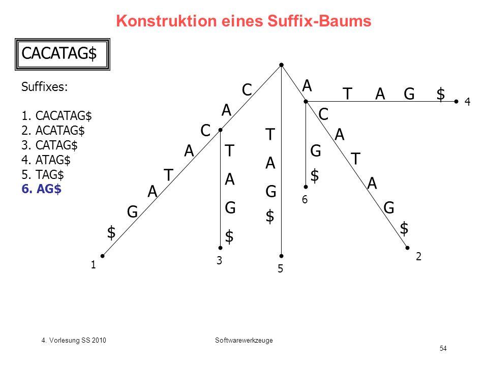 4. Vorlesung SS 2010Softwarewerkzeuge 54 Konstruktion eines Suffix-Baums C A T C A G $ A T C A G $ T T A G $ G $ A A TG$A G $ 1 2 3 4 5 6 A CACATAG$ S