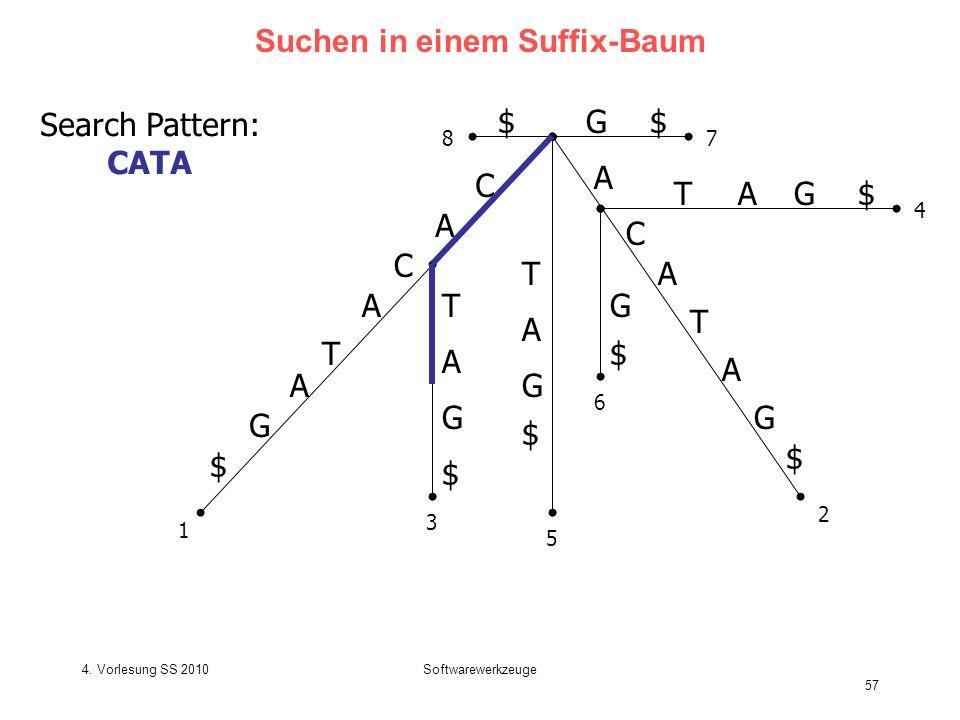 4. Vorlesung SS 2010Softwarewerkzeuge 57 Suchen in einem Suffix-Baum C A T C A G $ A T C A G $ T T A G $ G $ A A TG$A G $ G$$ 1 2 3 4 5 6 78 A Search
