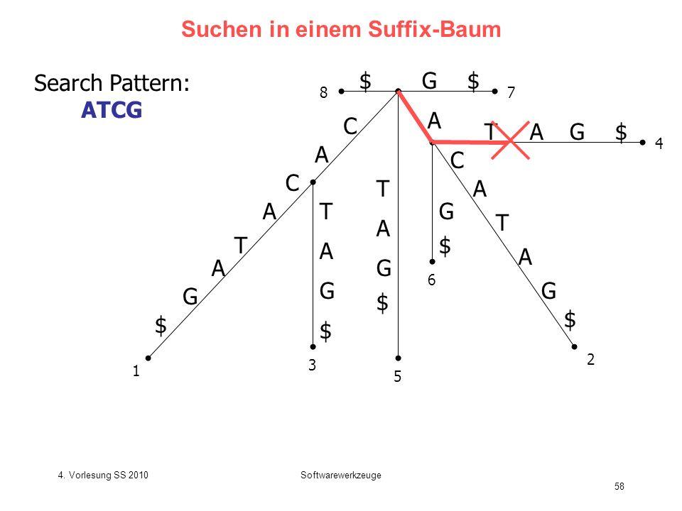 4. Vorlesung SS 2010Softwarewerkzeuge 58 Suchen in einem Suffix-Baum C A T C A G $ A T C A G $ T T A G $ G $ A A TG$A G $ G$$ 1 2 3 4 5 6 78 A Search