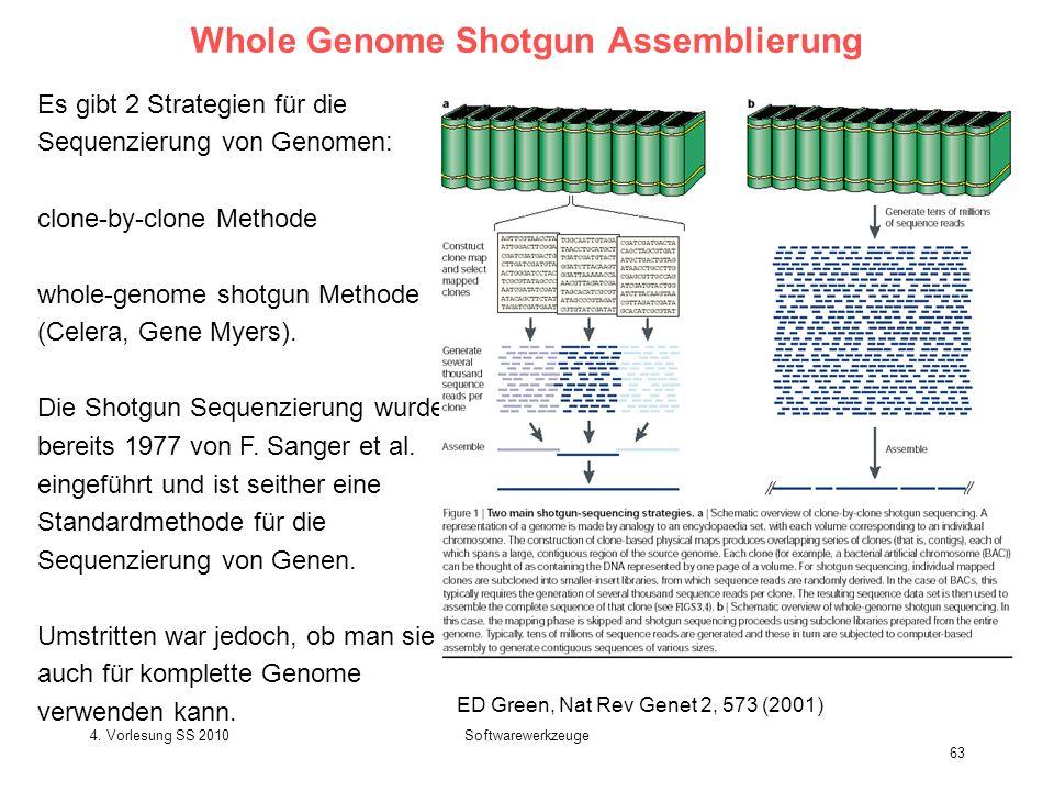 4. Vorlesung SS 2010Softwarewerkzeuge 63 Whole Genome Shotgun Assemblierung Es gibt 2 Strategien für die Sequenzierung von Genomen: clone-by-clone Met