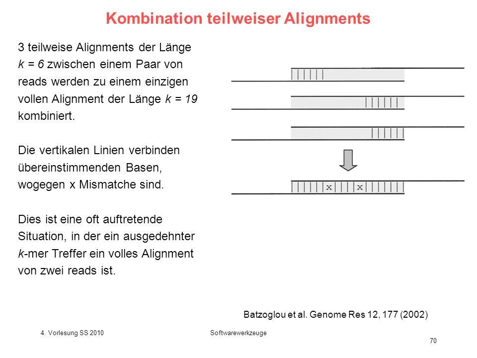 4. Vorlesung SS 2010Softwarewerkzeuge 70 Kombination teilweiser Alignments 3 teilweise Alignments der Länge k = 6 zwischen einem Paar von reads werden