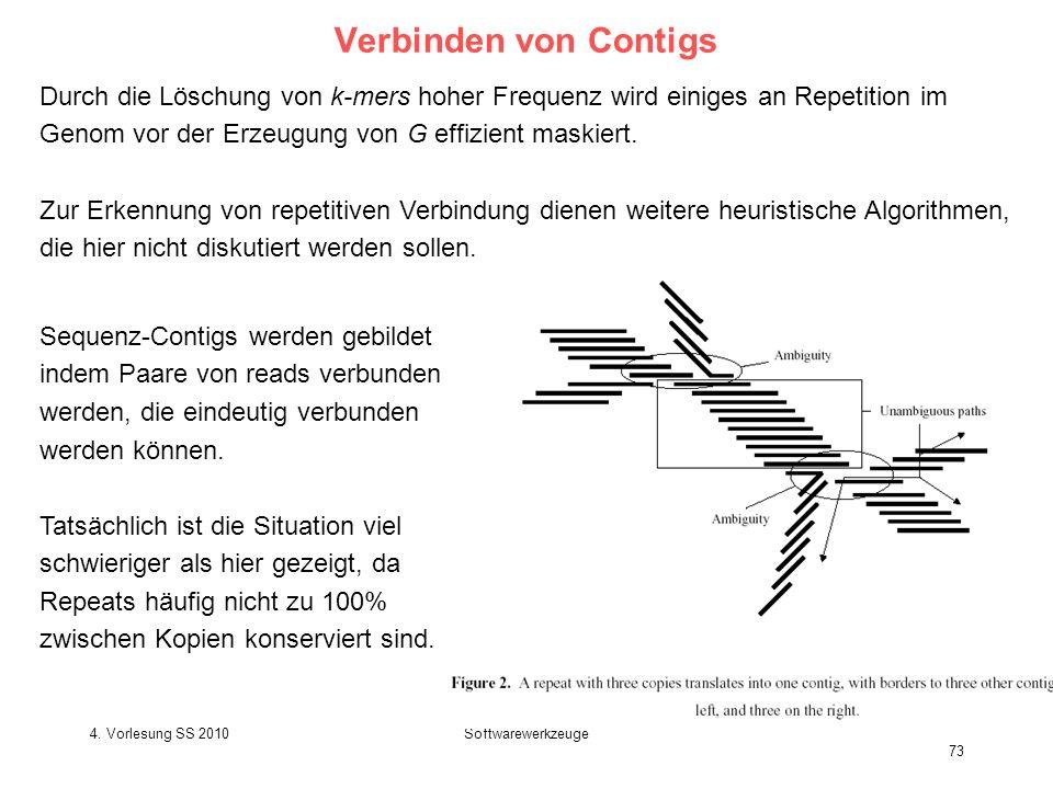 4. Vorlesung SS 2010Softwarewerkzeuge 73 Verbinden von Contigs Batzoglou PhD thesis (2002) Sequenz-Contigs werden gebildet indem Paare von reads verbu