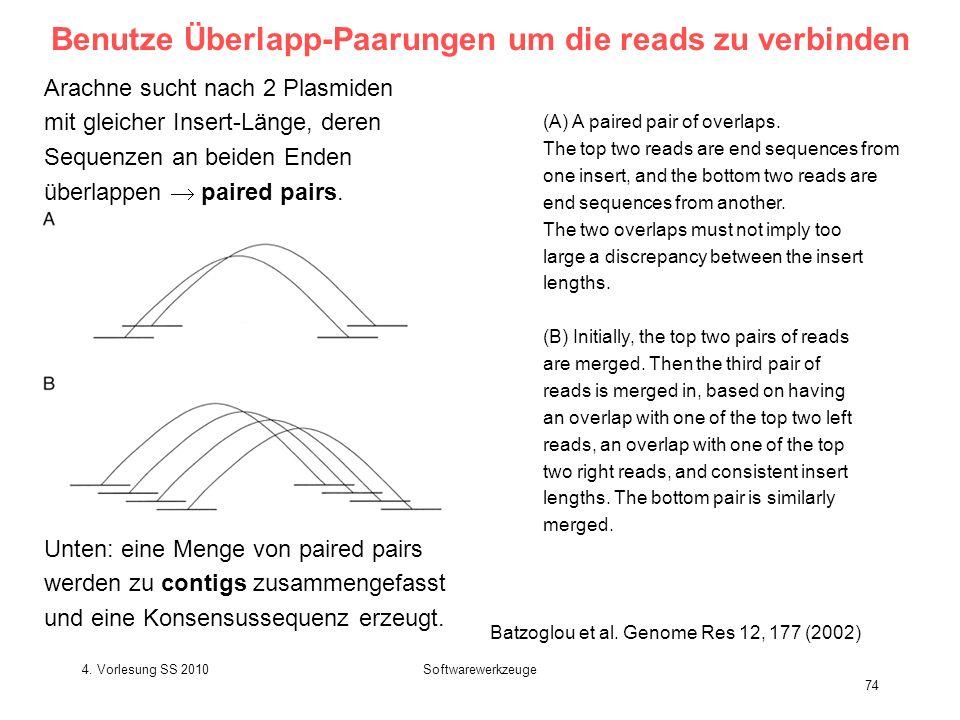 4. Vorlesung SS 2010Softwarewerkzeuge 74 Benutze Überlapp-Paarungen um die reads zu verbinden Arachne sucht nach 2 Plasmiden mit gleicher Insert-Länge