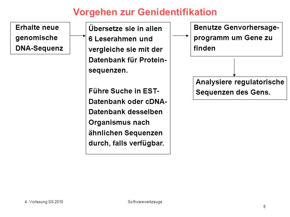 4. Vorlesung SS 2010Softwarewerkzeuge 8 Vorgehen zur Genidentifikation Erhalte neue genomische DNA-Sequenz Übersetze sie in allen 6 Leserahmen und ver