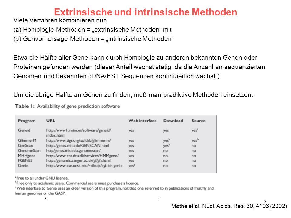 4. Vorlesung SS 2010Softwarewerkzeuge 9 Extrinsische und intrinsische Methoden Viele Verfahren kombinieren nun (a) Homologie-Methoden = extrinsische M
