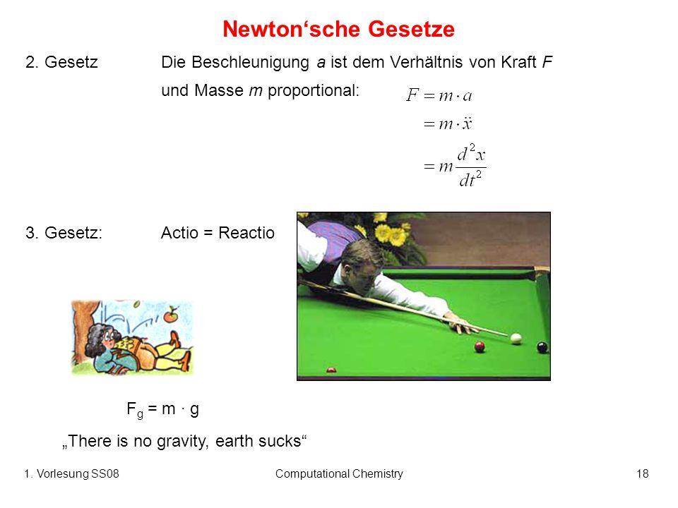 1. Vorlesung SS08Computational Chemistry18 Newtonsche Gesetze 2. GesetzDie Beschleunigung a ist dem Verhältnis von Kraft F und Masse m proportional: 3