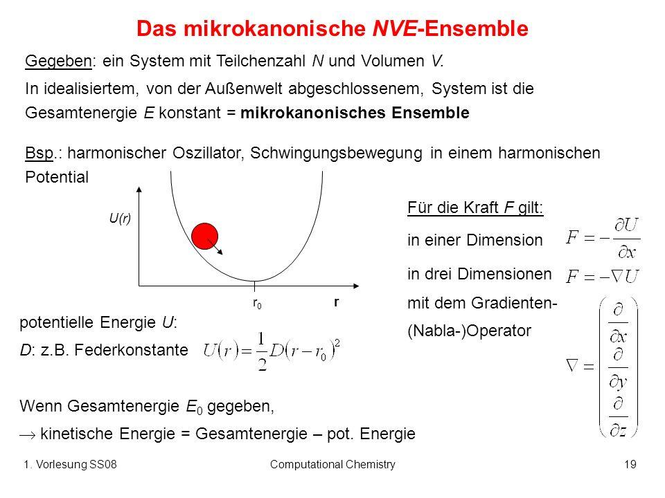 1. Vorlesung SS08Computational Chemistry19 Das mikrokanonische NVE-Ensemble potentielle Energie U: D: z.B. Federkonstante Wenn Gesamtenergie E 0 gegeb