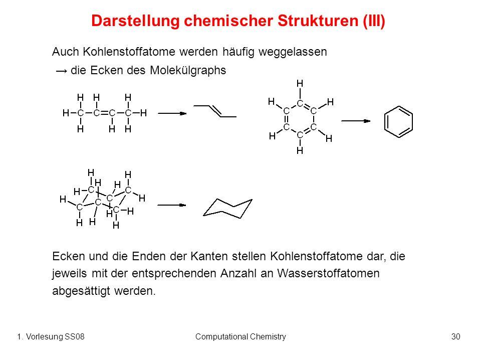 1. Vorlesung SS08Computational Chemistry30 Auch Kohlenstoffatome werden häufig weggelassen die Ecken des Molekülgraphs Ecken und die Enden der Kanten