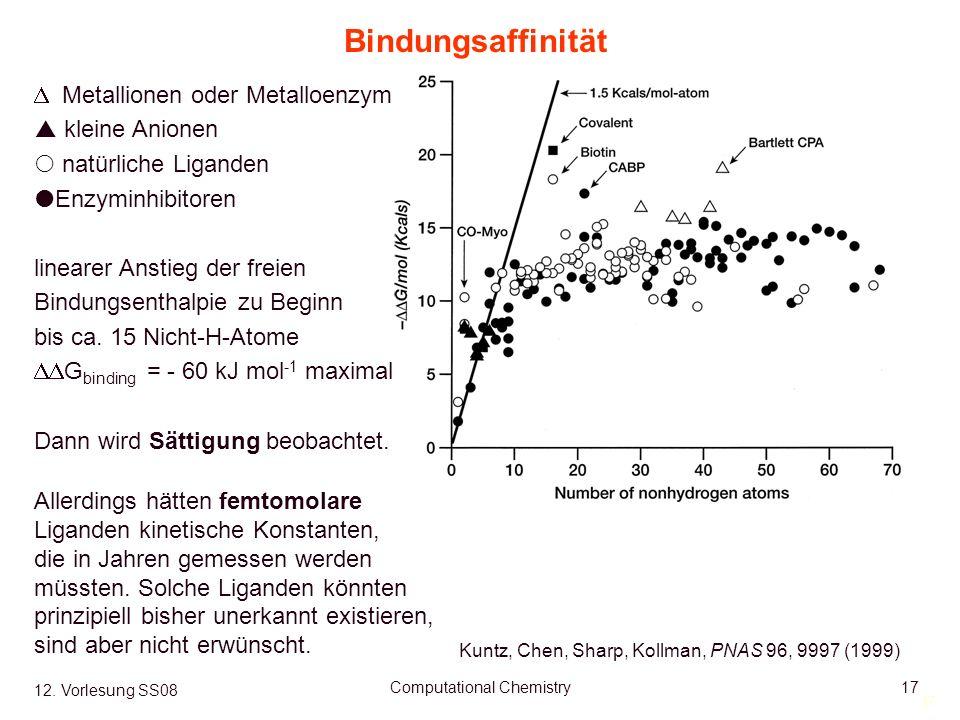 17 12. Vorlesung SS08 Computational Chemistry17 Bindungsaffinität Metallionen oder Metalloenzyme kleine Anionen natürliche Liganden Enzyminhibitoren l
