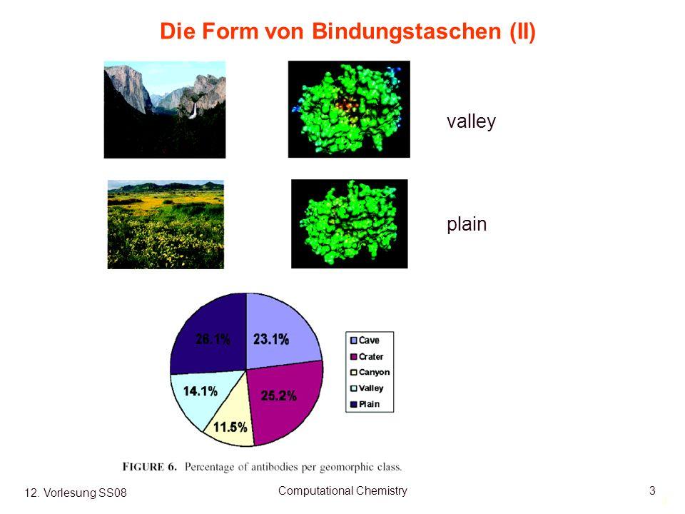 3 12. Vorlesung SS08 Computational Chemistry3 Die Form von Bindungstaschen (II) valley plain