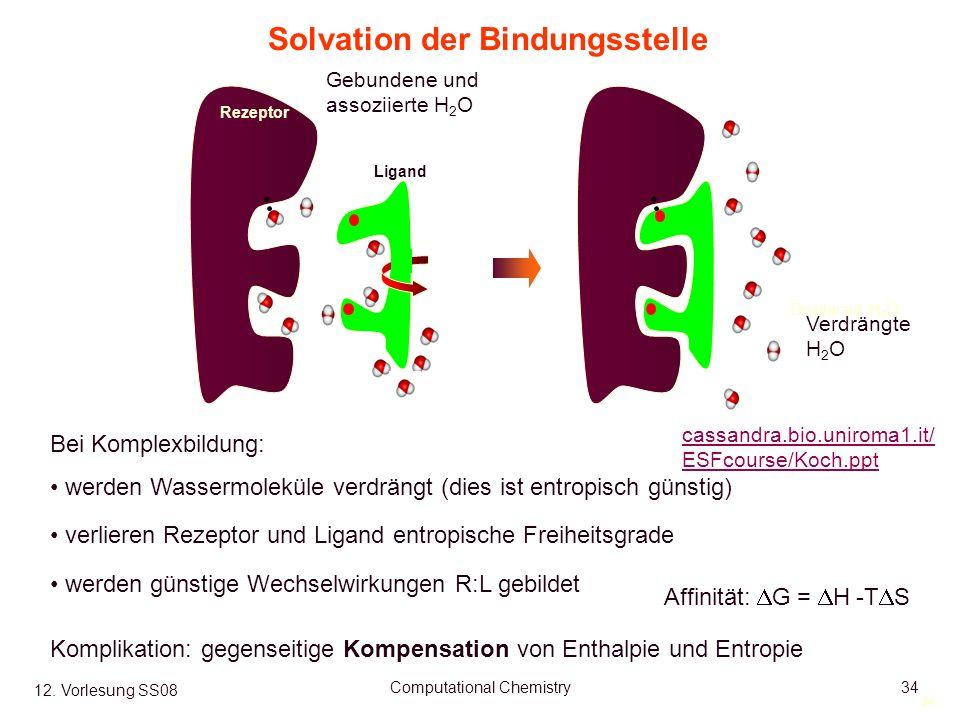 34 12. Vorlesung SS08 Computational Chemistry34 Rezeptor Ligand Affinität: G = H -T S Displaced H 2 O Gebundene und assoziierte H 2 O Bei Komplexbildu
