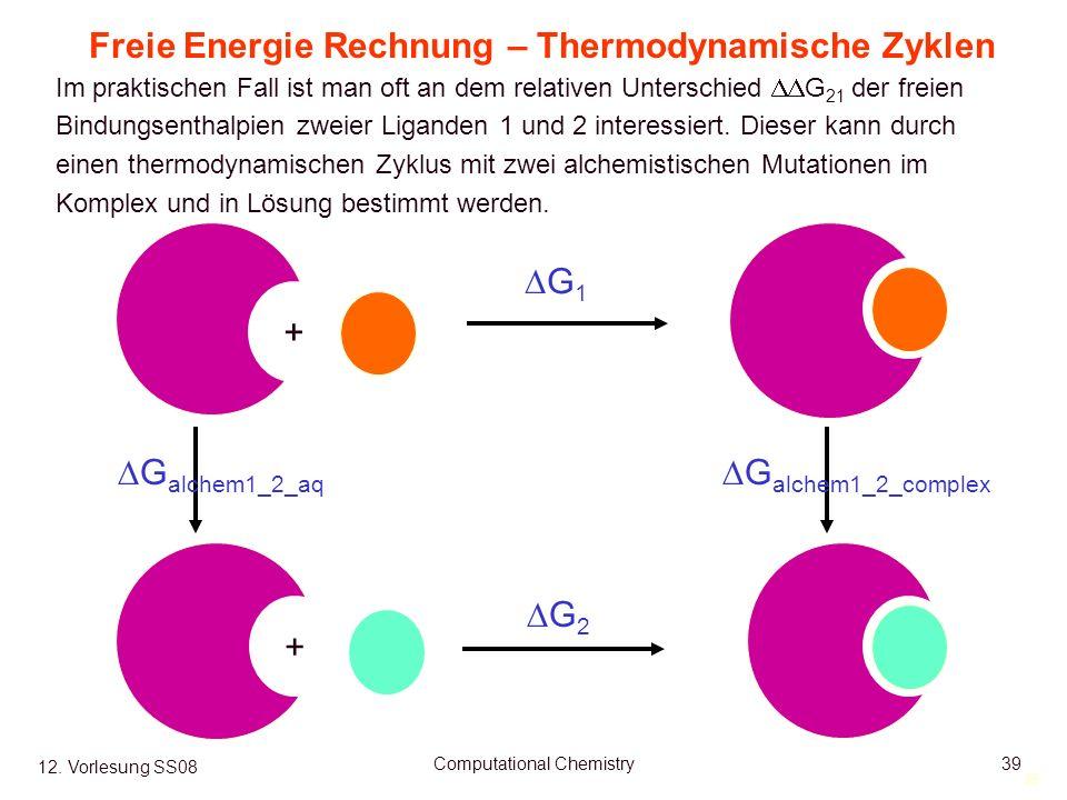39 12. Vorlesung SS08 Computational Chemistry39 Freie Energie Rechnung – Thermodynamische Zyklen Im praktischen Fall ist man oft an dem relativen Unte