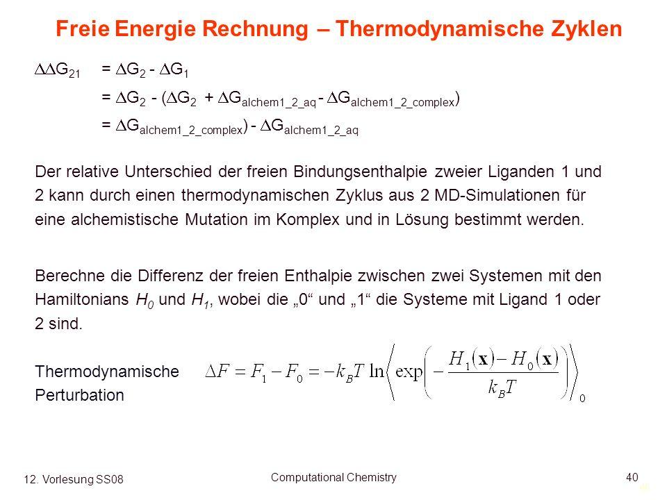 40 12. Vorlesung SS08 Computational Chemistry40 Thermodynamische Perturbation Freie Energie Rechnung – Thermodynamische Zyklen Der relative Unterschie
