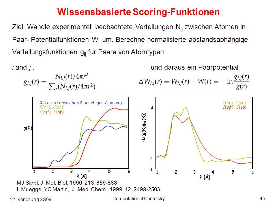 45 12. Vorlesung SS08 Computational Chemistry45 Wissensbasierte Scoring-Funktionen Ziel: Wandle experimentell beobachtete Verteilungen N ij zwischen A
