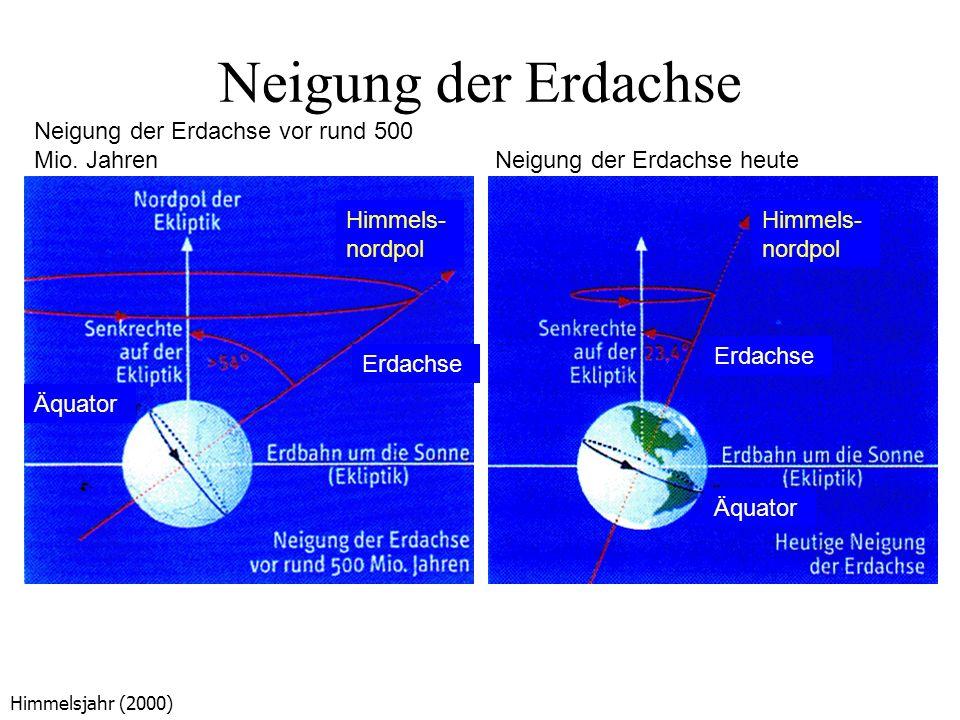 Neigung der Erdachse Himmelsjahr (2000) Himmels- nordpol Erdachse Äquator Neigung der Erdachse vor rund 500 Mio. Jahren Neigung der Erdachse heute
