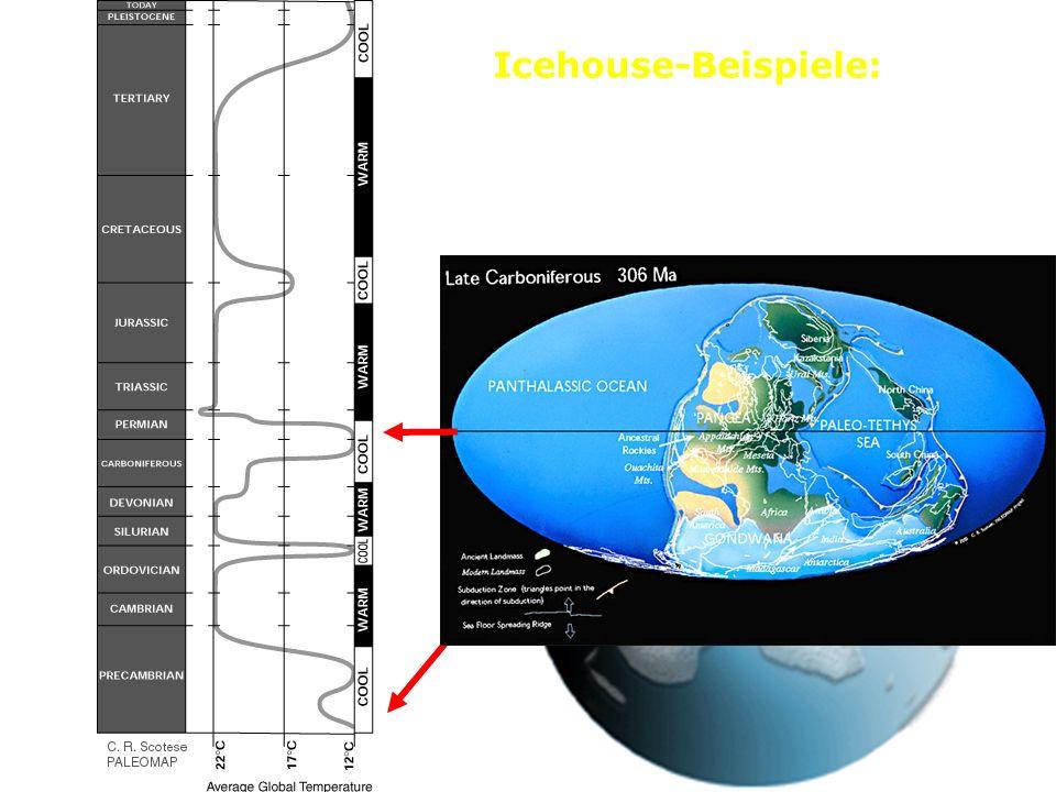 550 Ma 60 Ma 300 Ma 440 Ma Icehouse-Beispiele: Proterozoikum, Snowball Earth