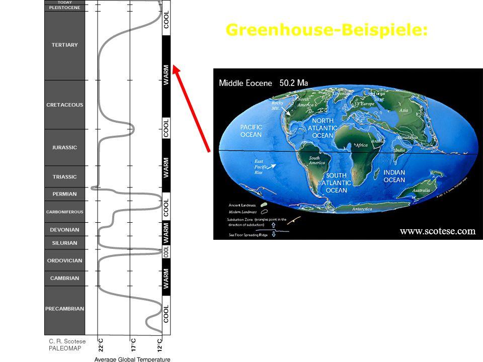 550 Ma 60 Ma 300 Ma 440 Ma Greenhouse-Beispiele: Tertiär, Eozän (50 Ma) www.scotese.com