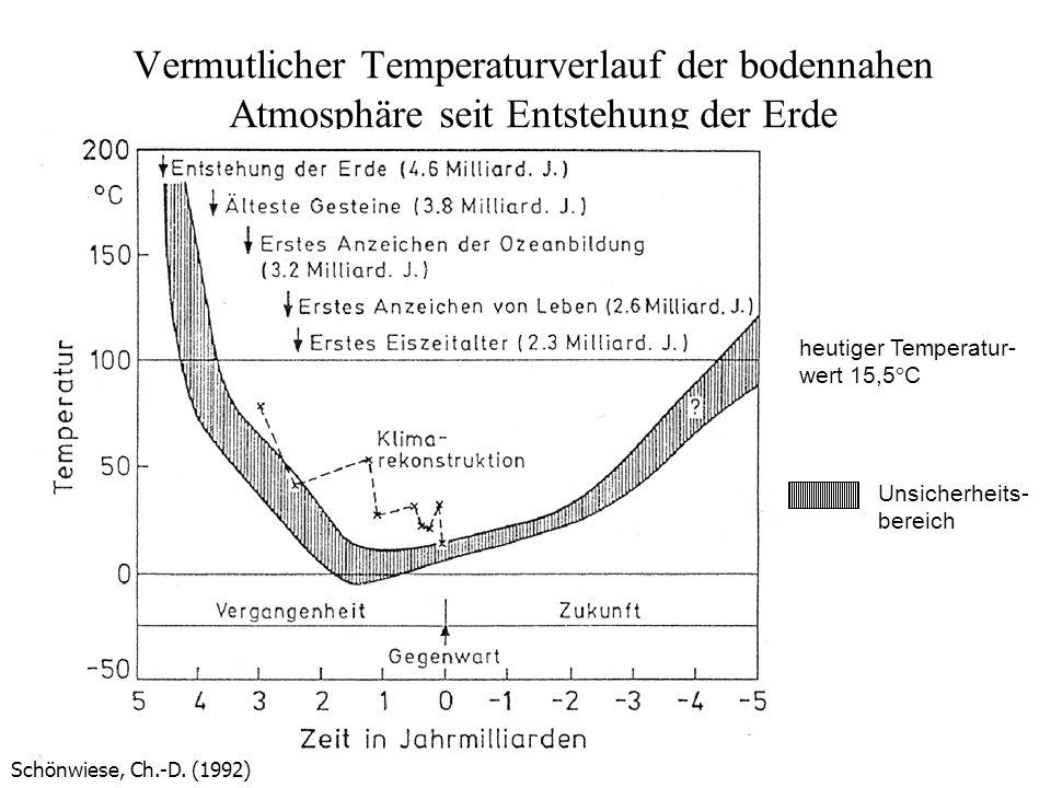 Vermutlicher Temperaturverlauf der bodennahen Atmosphäre seit Entstehung der Erde Schönwiese, Ch.-D. (1992) heutiger Temperatur- wert 15,5°C Unsicherh