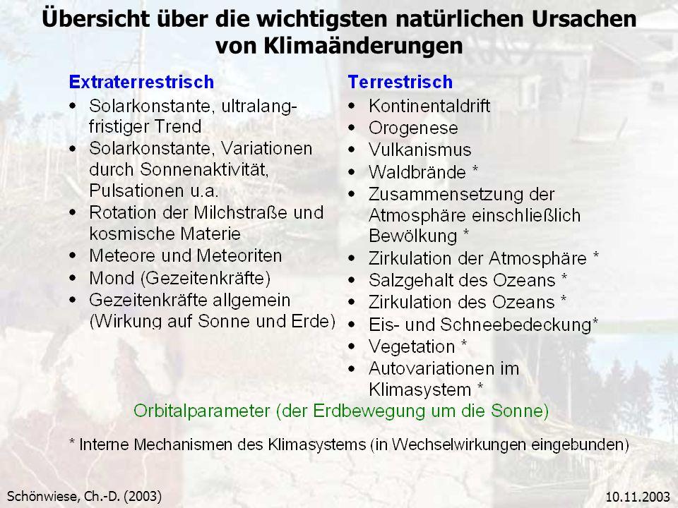 10.11.2003 Übersicht über die wichtigsten natürlichen Ursachen von Klimaänderungen Schönwiese, Ch.-D. (2003)