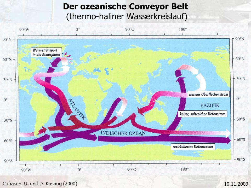 10.11.2003 Cubasch, U. und D. Kasang (2000) Der ozeanische Conveyor Belt (thermo-haliner Wasserkreislauf)