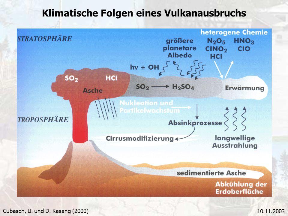 10.11.2003 Klimatische Folgen eines Vulkanausbruchs Cubasch, U. und D. Kasang (2000)