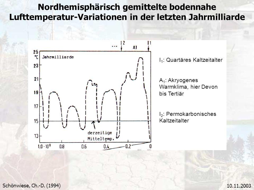 10.11.2003 Nordhemisphärisch gemittelte bodennahe Lufttemperatur-Variationen in der letzten Jahrmilliarde Schönwiese, Ch.-D. (1994) I 1 : Quartäres Ka