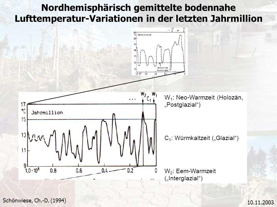 10.11.2003 Nordhemisphärisch gemittelte bodennahe Lufttemperatur-Variationen in der letzten Jahrmillion Schönwiese, Ch.-D. (1994) W 1 : Neo-Warmzeit (