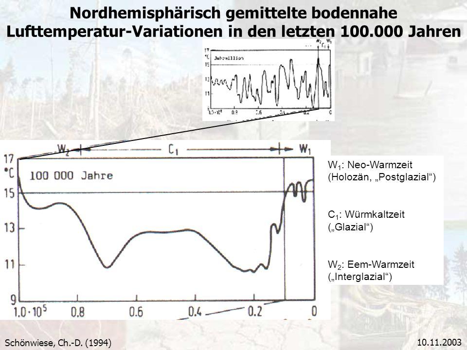 10.11.2003 Nordhemisphärisch gemittelte bodennahe Lufttemperatur-Variationen in den letzten 100.000 Jahren Schönwiese, Ch.-D. (1994) W 1 : Neo-Warmzei