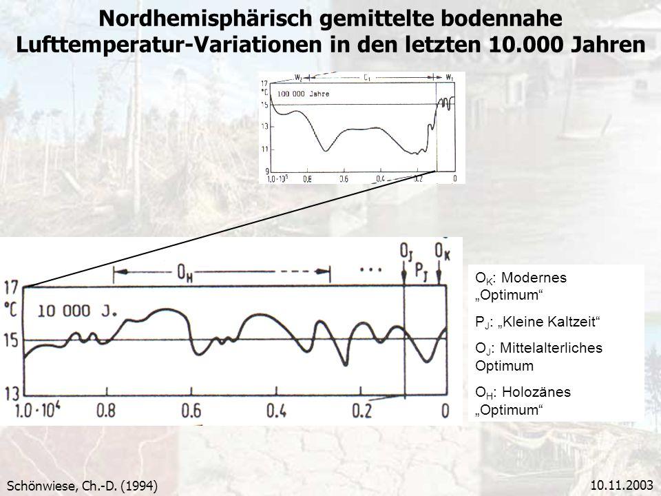 10.11.2003 Nordhemisphärisch gemittelte bodennahe Lufttemperatur-Variationen in den letzten 10.000 Jahren Schönwiese, Ch.-D. (1994) O K : Modernes Opt
