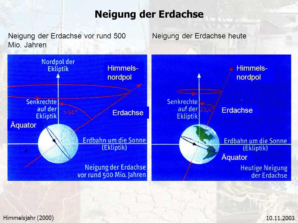 10.11.2003 Neigung der Erdachse Himmelsjahr (2000) Himmels- nordpol Erdachse Äquator Neigung der Erdachse vor rund 500 Mio. Jahren Neigung der Erdachs