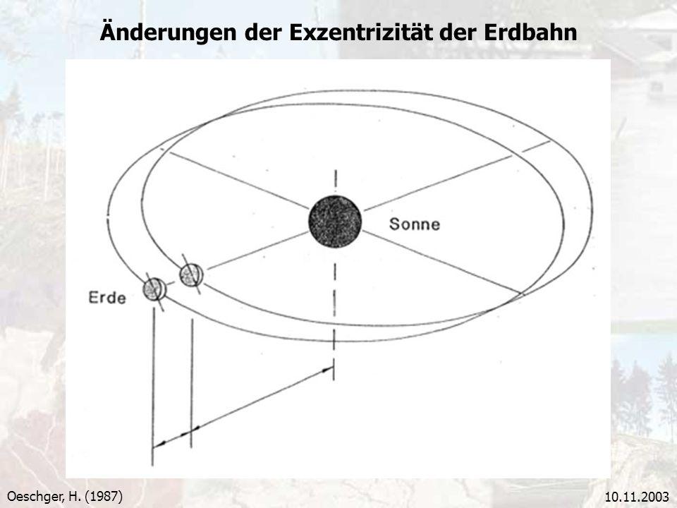 10.11.2003 Änderungen der Exzentrizität der Erdbahn Oeschger, H. (1987)