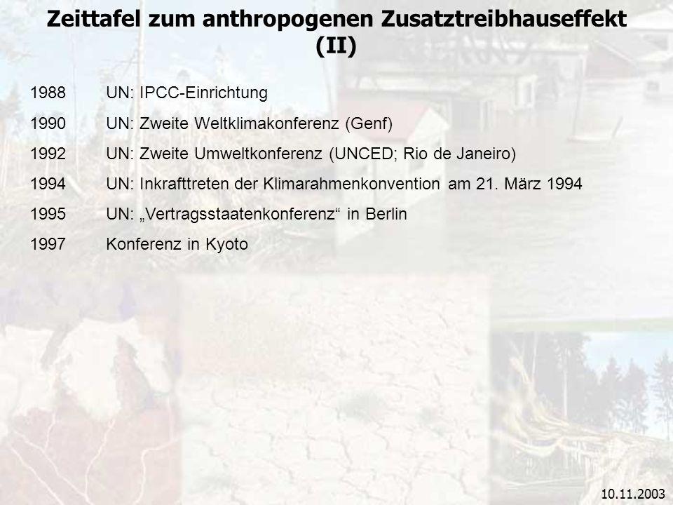 10.11.2003 Zeittafel zum anthropogenen Zusatztreibhauseffekt (II) 1988 UN: IPCC-Einrichtung 1990 UN: Zweite Weltklimakonferenz (Genf) 1992 UN: Zweite
