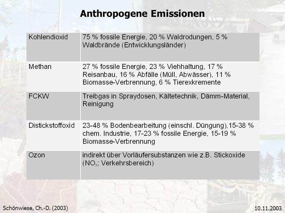 10.11.2003 Anthropogene Emissionen Schönwiese, Ch.-D. (2003)