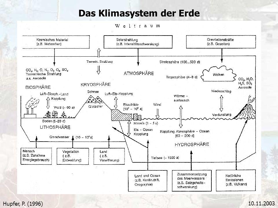 10.11.2003 Das Klimasystem der Erde Hupfer, P. (1996)