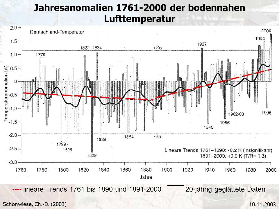 10.11.2003 Jahresanomalien 1761-2000 der bodennahen Lufttemperatur ---- lineare Trends 1761 bis 1890 und 1891-2000 20-jährig geglättete Daten Schönwie