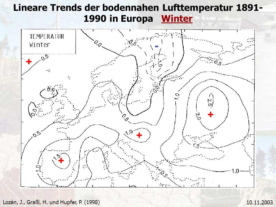 10.11.2003 Lineare Trends der bodennahen Lufttemperatur 1891- 1990 in Europa Winter Lozán, J., Graßl, H. und Hupfer, P. (1998) + + + + -