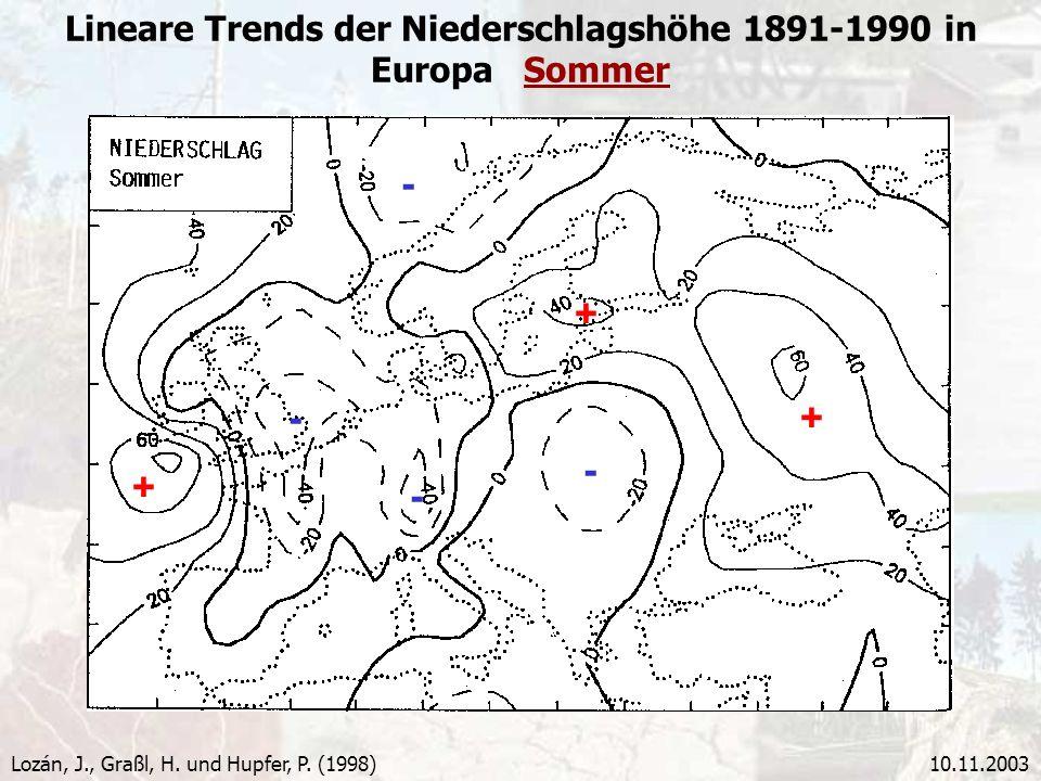 10.11.2003 Lineare Trends der Niederschlagshöhe 1891-1990 in Europa Sommer Lozán, J., Graßl, H. und Hupfer, P. (1998) + + + - - - -