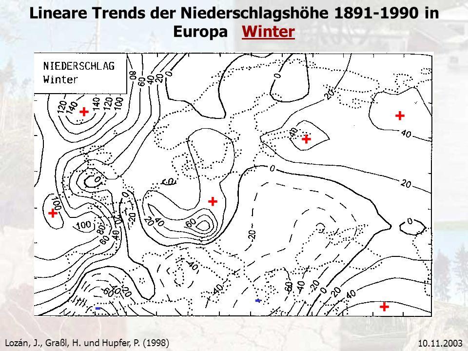 10.11.2003 Lineare Trends der Niederschlagshöhe 1891-1990 in Europa Winter Lozán, J., Graßl, H. und Hupfer, P. (1998) - - + + + + + +